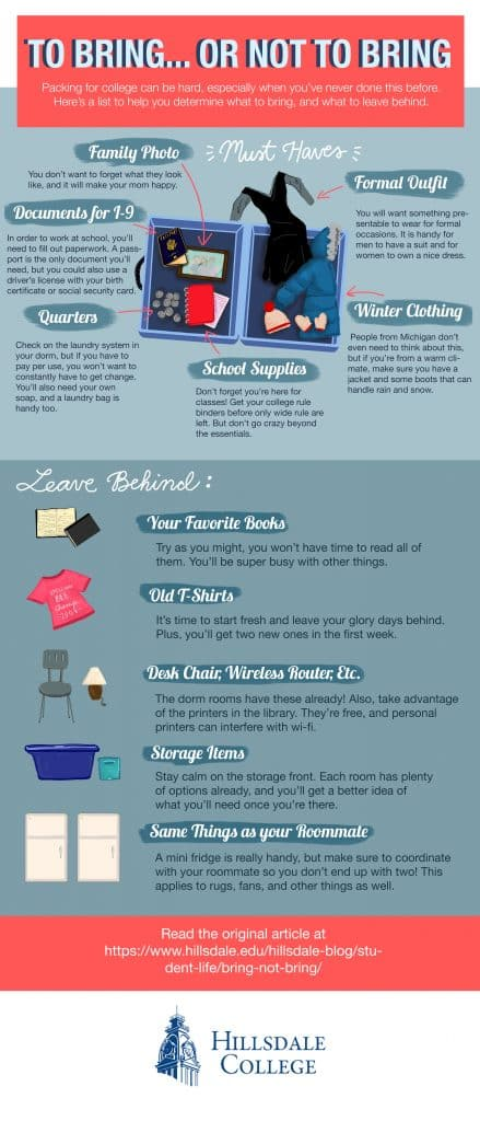 Things to Bring and Not to Bring
